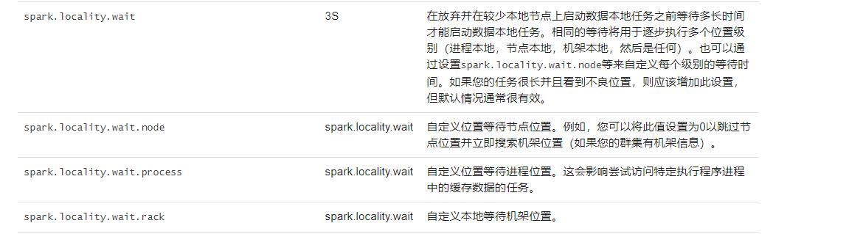 data-local-spark